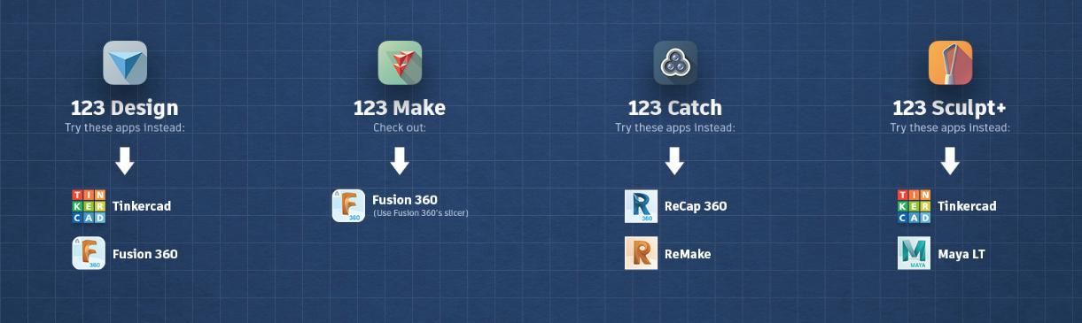 Autodesk Fusion 360 3D design