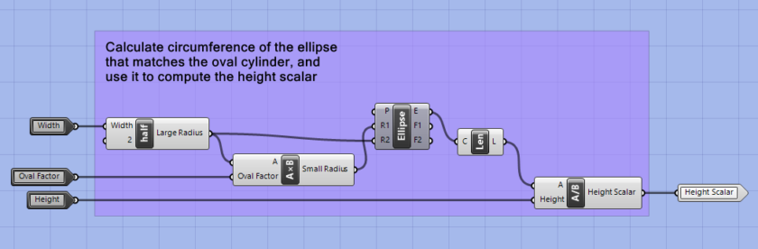 Scalar Height cluster: Calculate circumference of the ellipse that matches the oval cylinder, and use it to compute the height scalar.